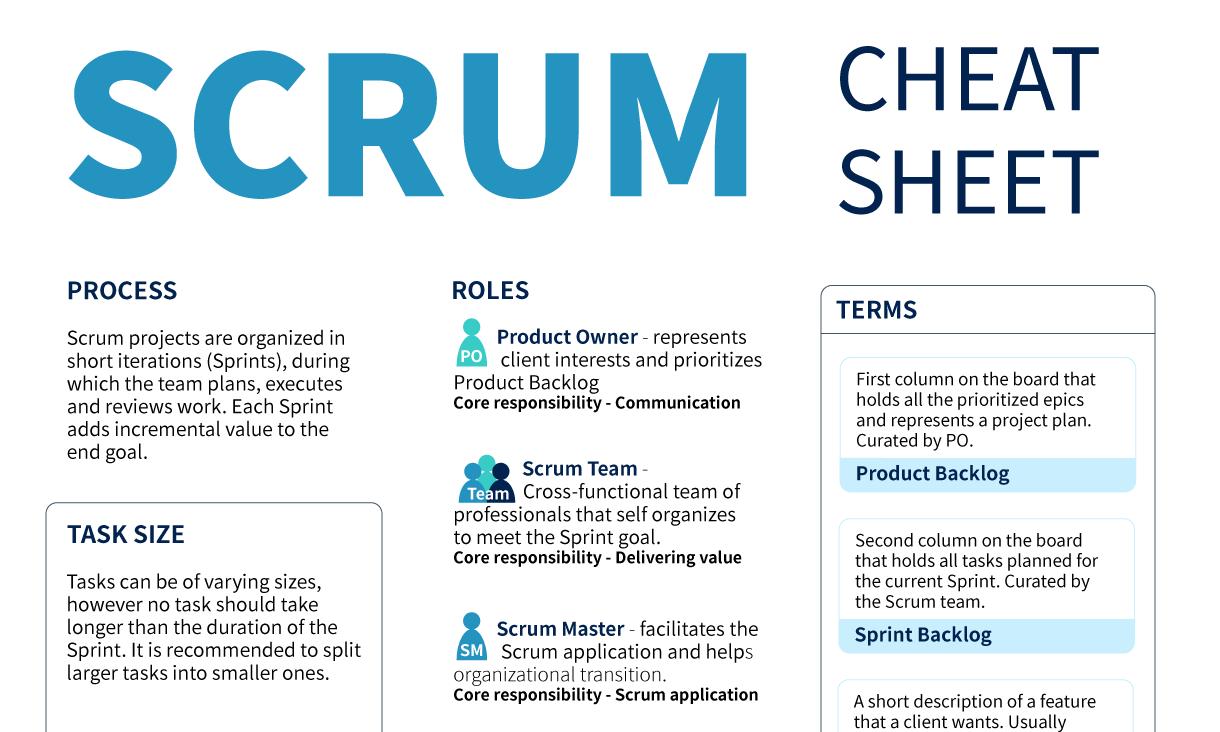 scrum cheat sheet