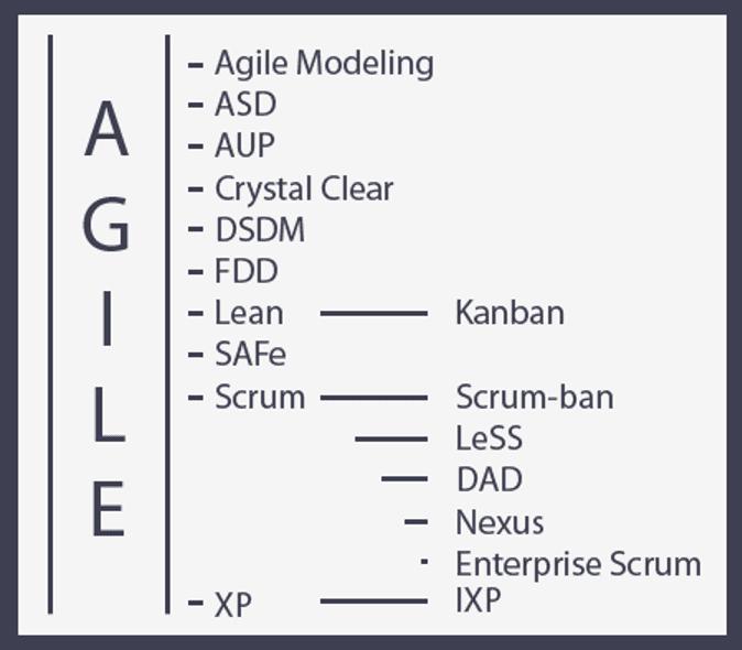 agile methodologies cheatsheet
