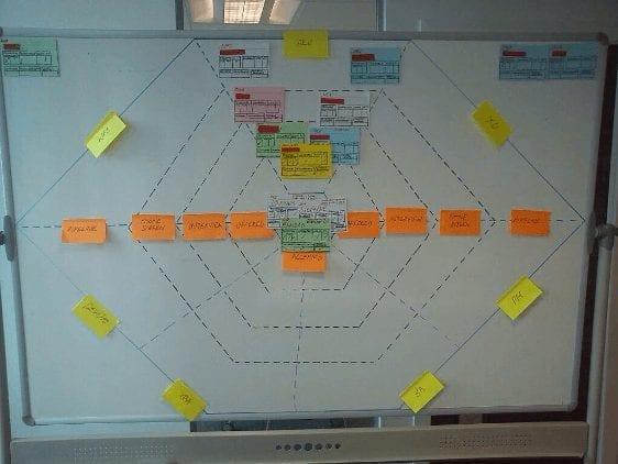 kanban board form web
