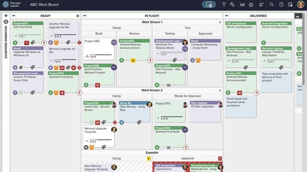 Planview kanban tool