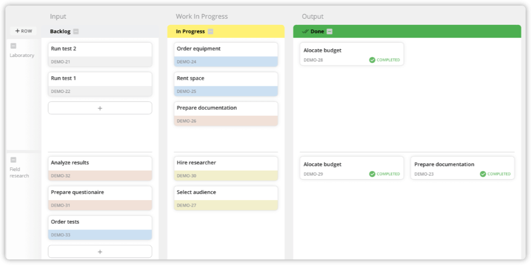 Teamhood kanban for project management
