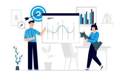 Actionable Agile metrics