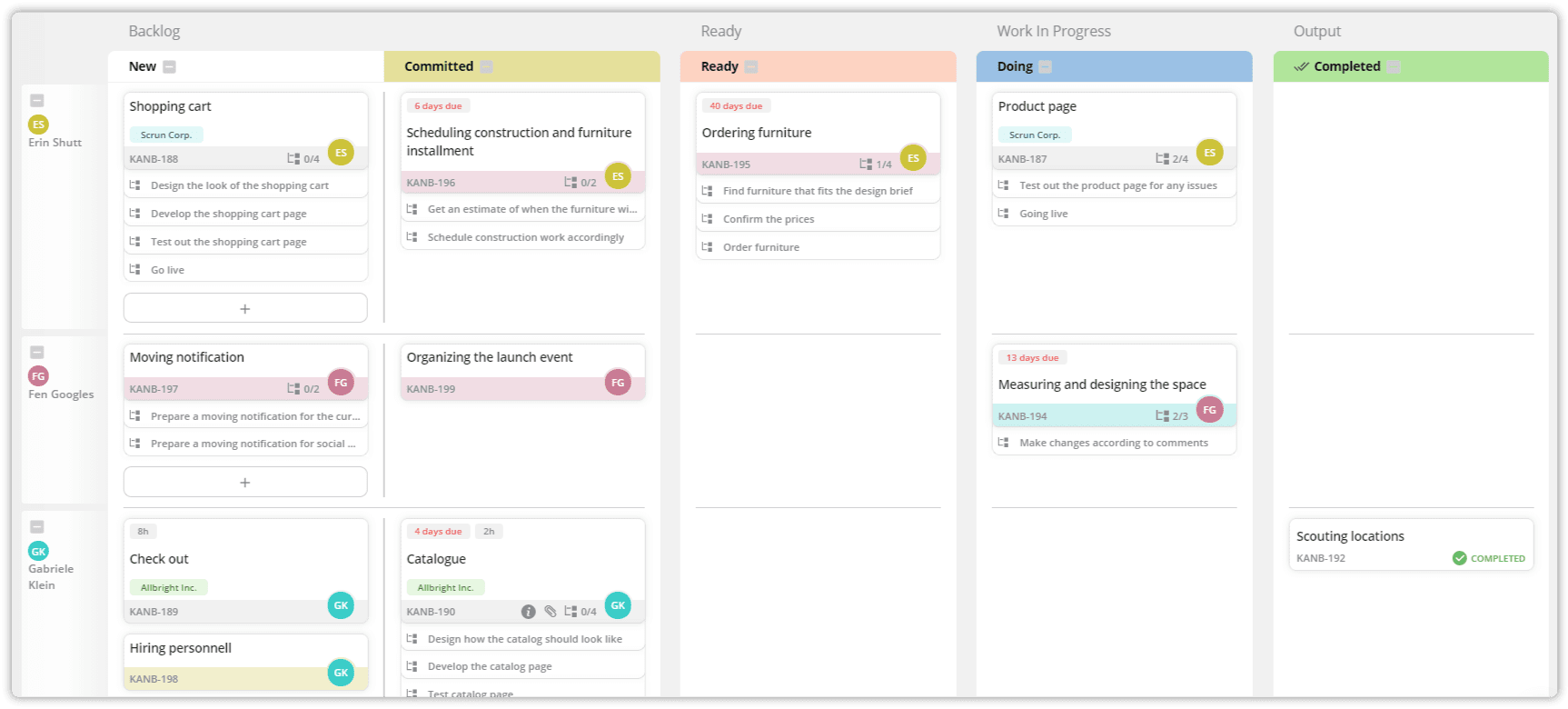 Teamhood task board grouped by users