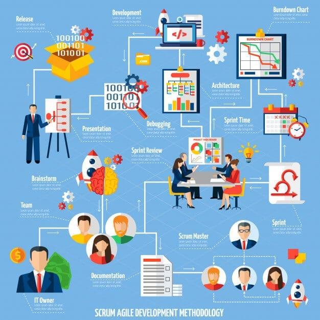 agile methoden für teams