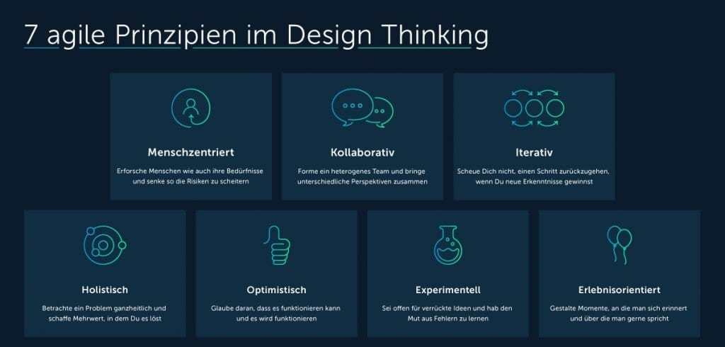 me and company 7 agile prinzipien design thinkinggg