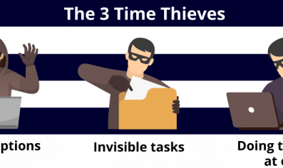 3 time thieves
