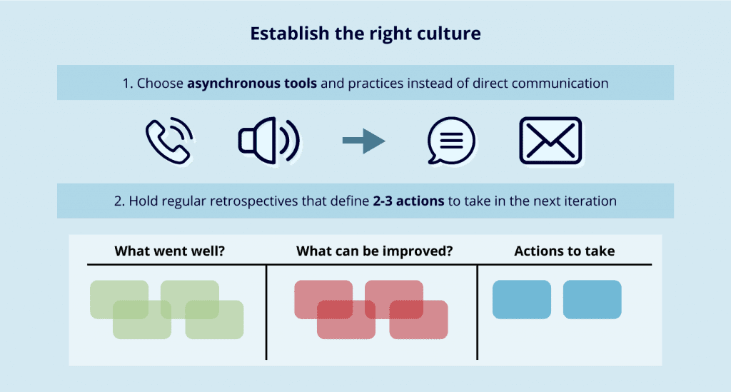 culture axis proactive work management
