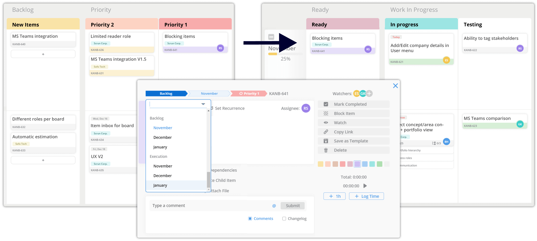 software development Kanban board example