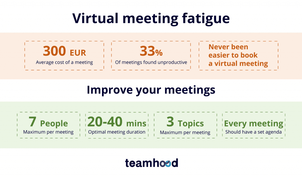 virtual meeting fatigue
