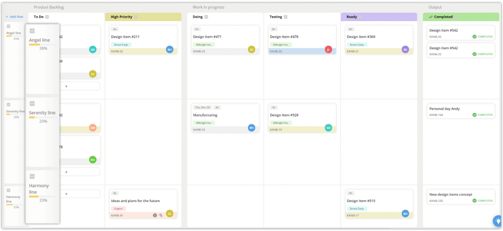 kanban board swimlanes products