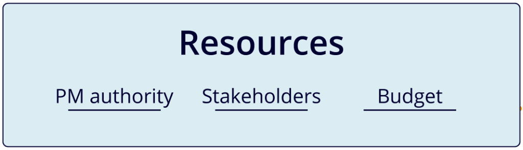 project charter resources
