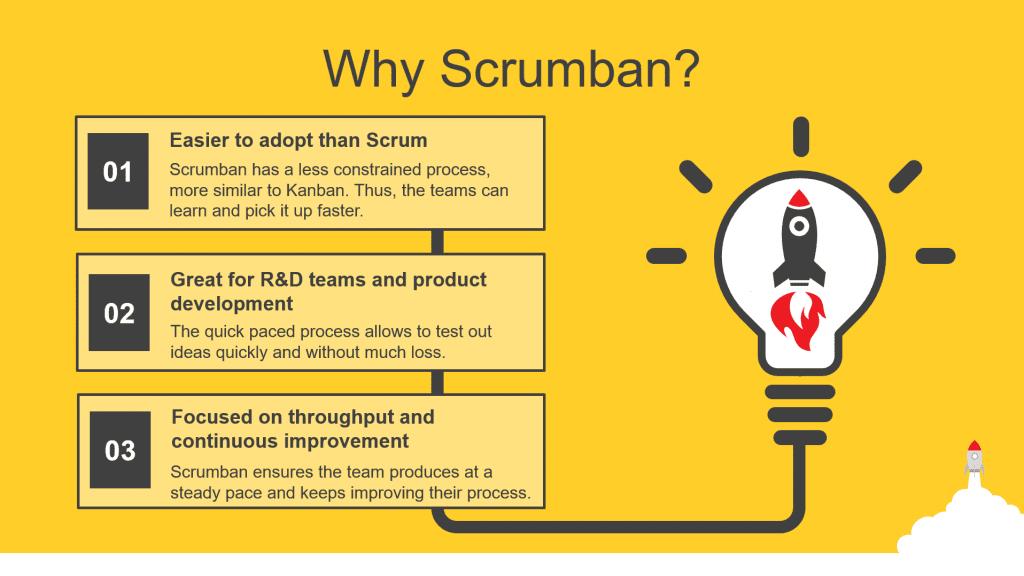 why scrumban
