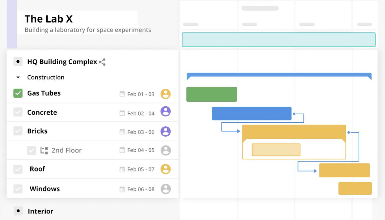 Gantt chart feature