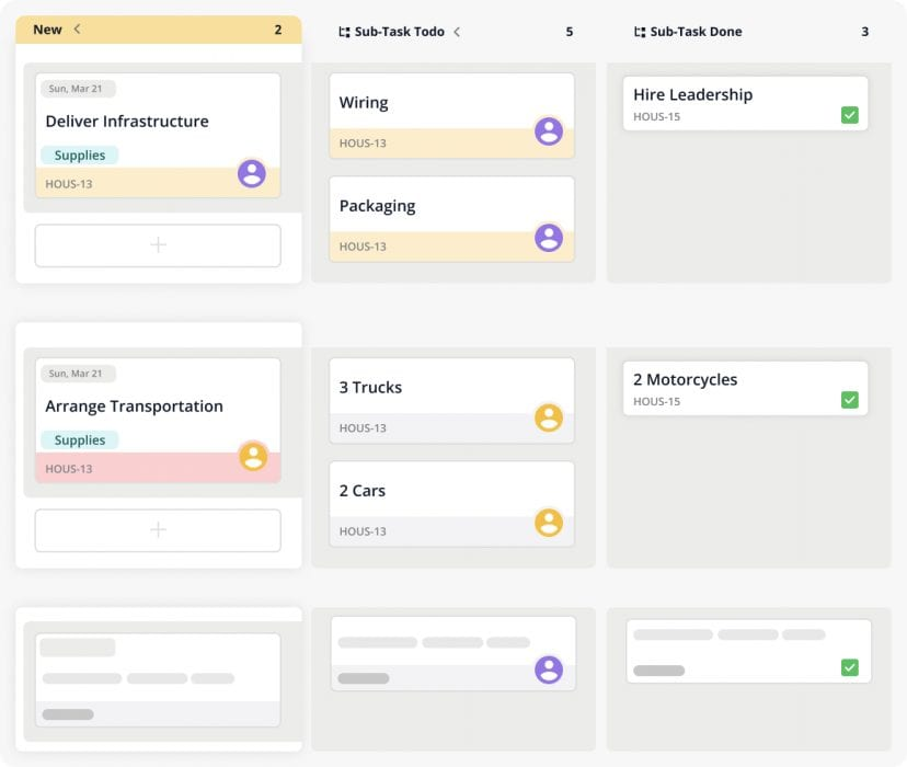 kanban boards for process mapping