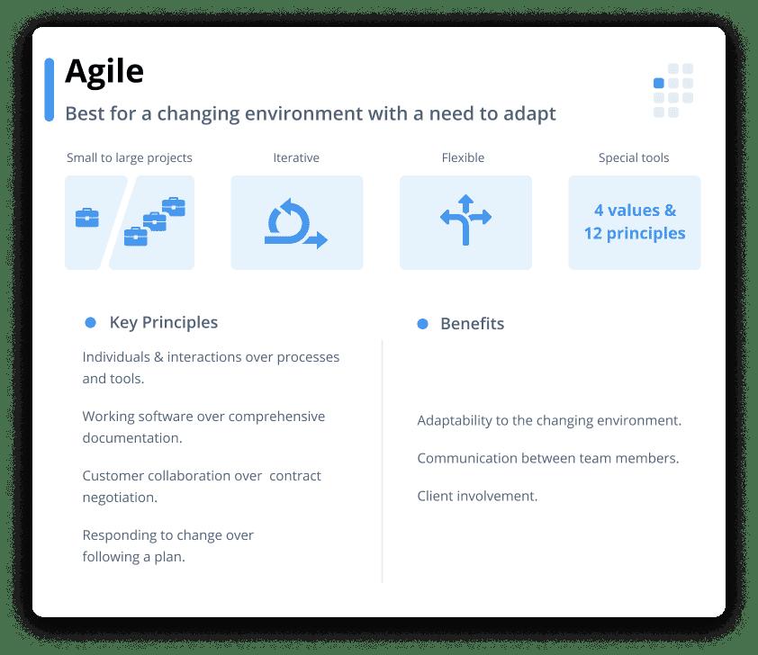 agile project management cheat sheet