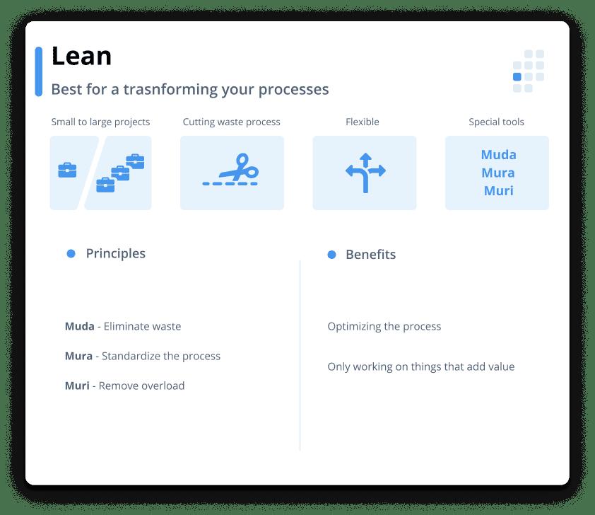 lean project management cheat sheet