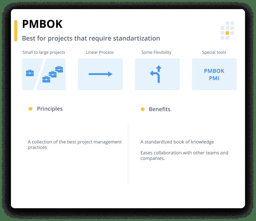 pmbok project management cheat sheet