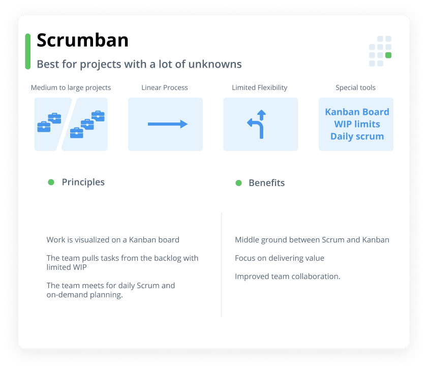 scrumban project management cheat sheet