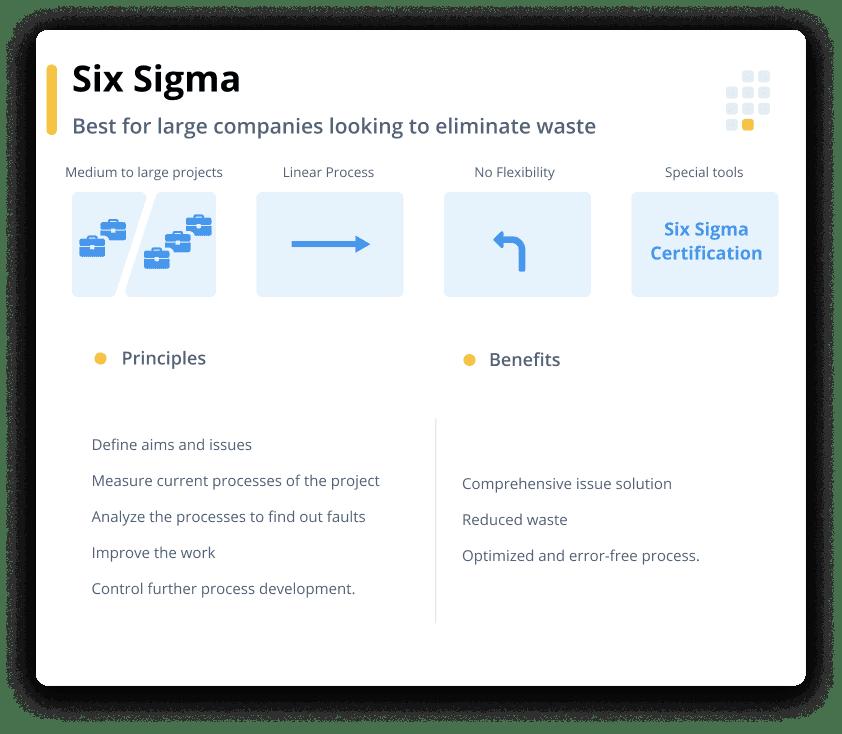six sigma project management cheat sheet