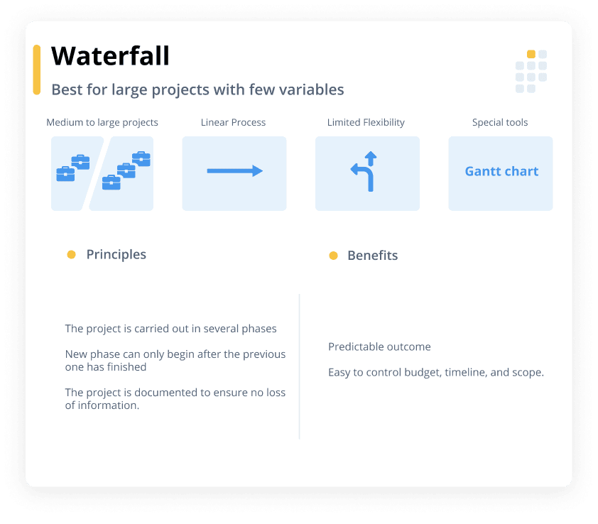 waterfall project management cheat sheet 1
